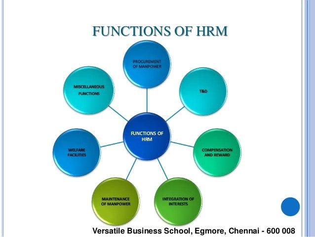 human resources management class notes