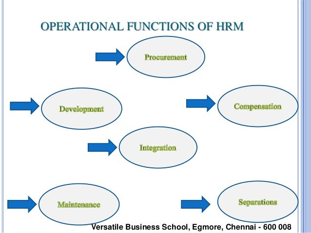 traditional hrm functions of walmart Wal-mart and carrefour's supply chain management strategies in  strategic coordination of the traditional business functions and the tactics across these .
