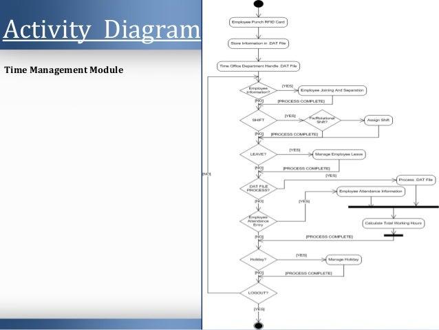 H R Diagram Activities Wiring Diagram