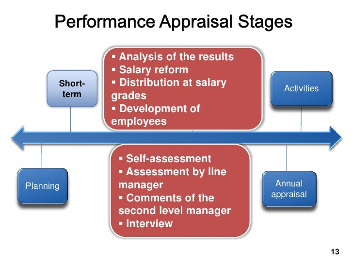 modern approach to hrm Effective hr management of employees is a modern version of what used to be called personnel management although there are overlaps between hr management of employees and personnel management, there are some differences and definitive improvements that need to be recognized.