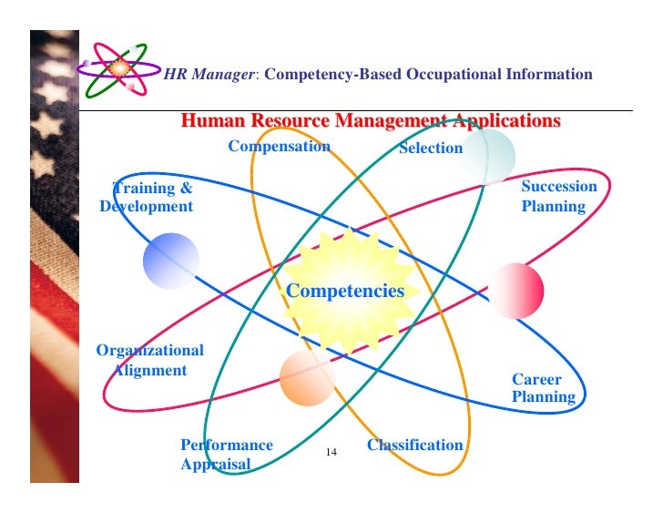 hr manager competencies