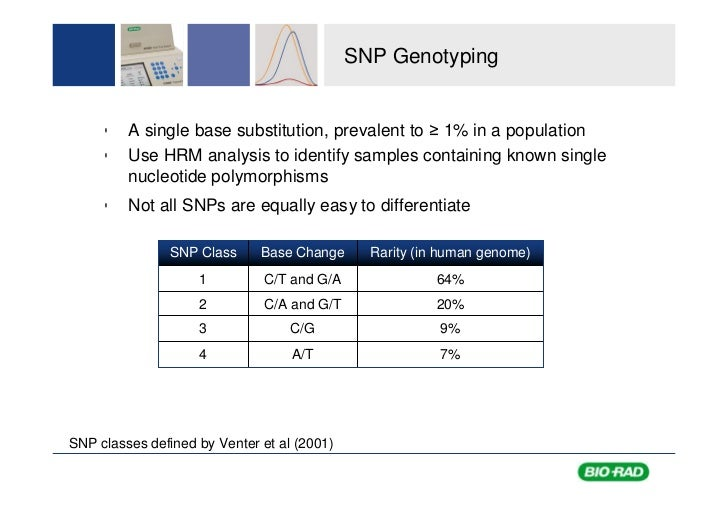 an introduction to venters construction of nucleotides To aid in the building process, dna cassettes and assembly intermediates   coordinates of the genome are relative to the first nucleotide of the natural   that modify natural genomes by introducing multiple insertions, substitutions, or  deletions (18–22)  h o smith, j i glass, c a hutchison iii, j c venter, in  accessing.