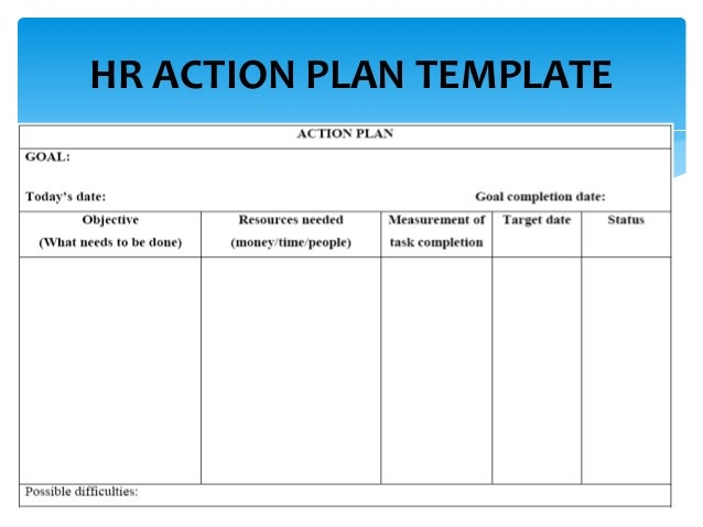 Sample Hr Action Plan Sample Corrective Action Plan Template