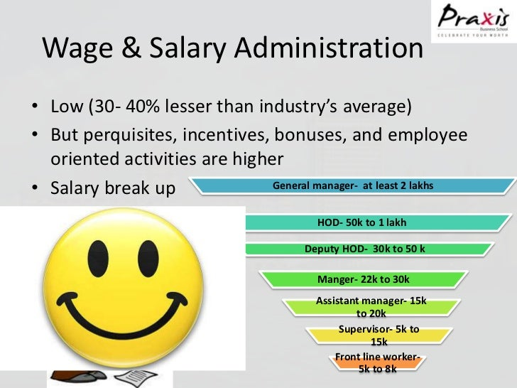 Casino Manager Salary jobsatexcel career advice and job tips ...