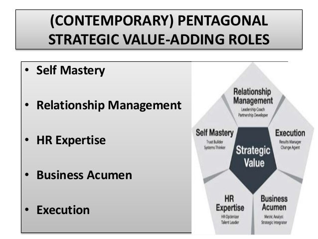 hrm and business perperctive Define the value and applications of organizational theory from a business perspective key takeaways key points.