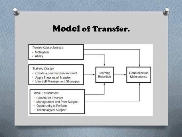 the transfer of training Transfer of training agenda •does training really transfer •do our evaluation models serve us well •moving on to better approaches •the research.