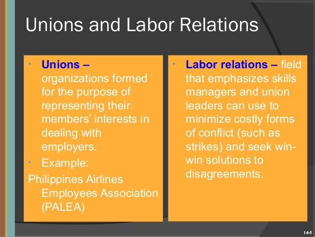 collective bargaining and human relation