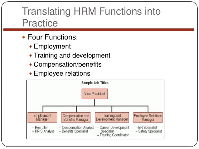 Translating HRM Functions into Practice  Four Functions:  Employment  Training and development  Compensation/benefits ...