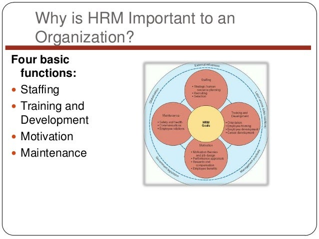 Why is HRM Important to an Organization? Four basic functions:  Staffing  Training and Development  Motivation  Mainte...