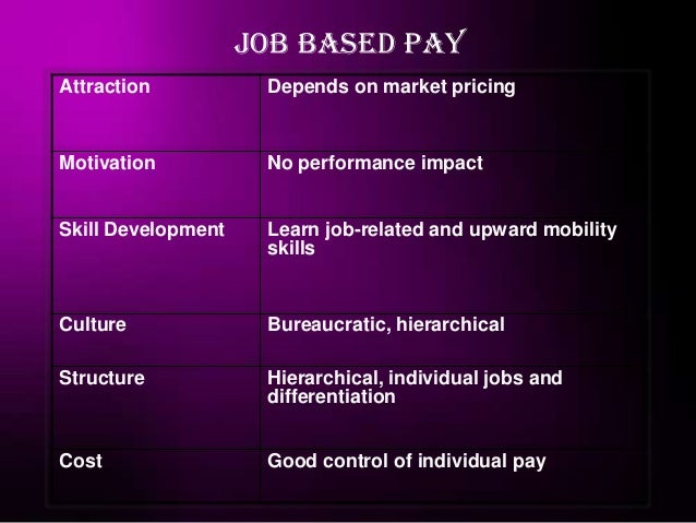 knowledge-based pay