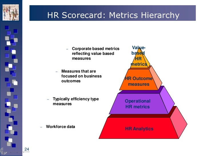 target corporation hierarchy