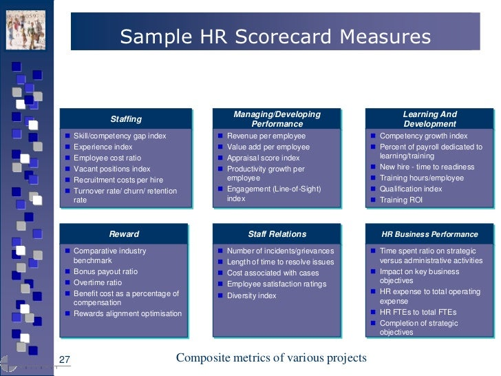 hr balanced scorecard template - hr measurement hr dir valuentis scheringpres 260404