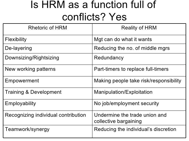 Is HRM as a function full of  conflicts? Yes Reducing the individual's discretion Teamwork/synergy Undermine the trade uni...