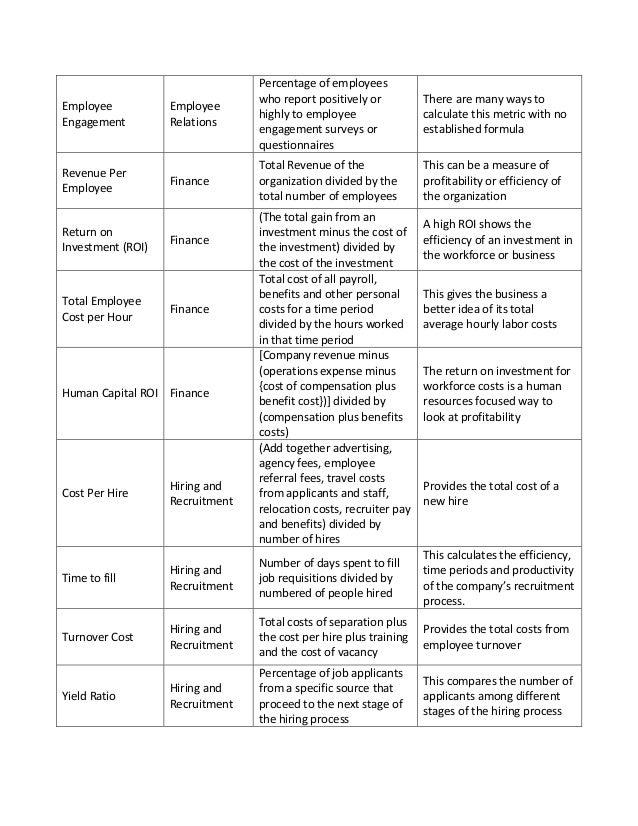 Hr Metrics Guide