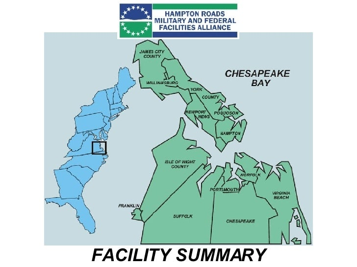 FACILITY SUMMARY