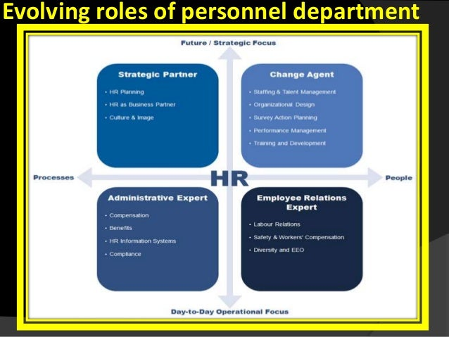 what are the sources and content of personnel policies However, there are many laws, and there are personnel best practices for employee confidentiality, that govern the content of personnel files and who has access to that information these are the personnel files that most employers in the us maintain.