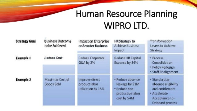 human resource planning in wipro Human resource policies are continuing guidelines on the approach an organization intends to adopt in managing its people they represent specific guidelines to hr.