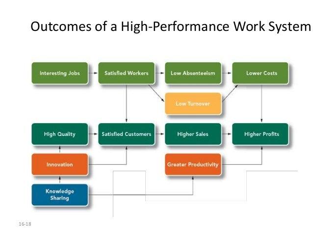 human capital management 531 final exam A+ tutorial for best hrm 531 final exam preparation  hrm531 human capital management   , solution, week 5 final exam, wk5 final.