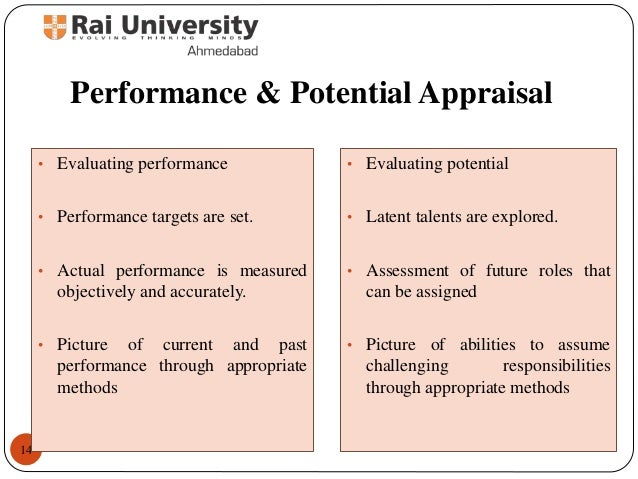 concept of performance appraisal 19 chapter 3: literature review: performance /employees productivity management 31 performance management 32 performance management – process.