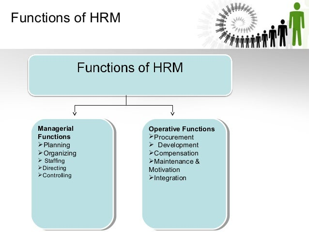 HRM Functions of Gul Ahmed Textile Company ,Naveed Khaskheli