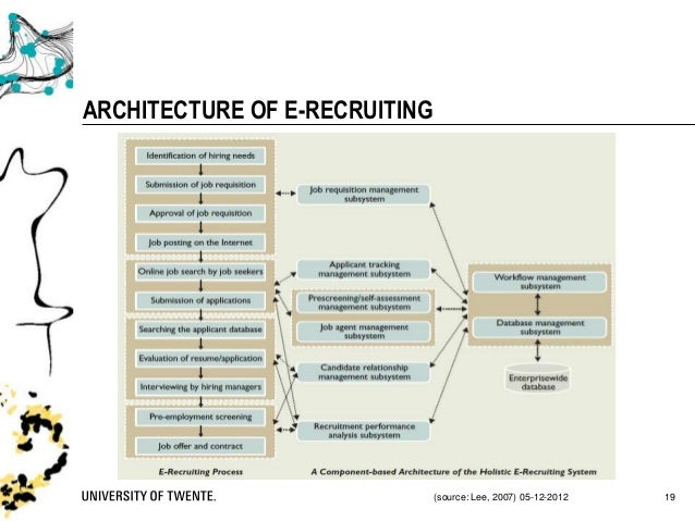 E recruitment selection architecture of e recruiting ccuart Images