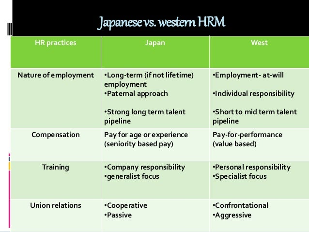Human Resource Management Practices in japan