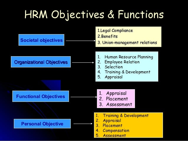 hrm intro The most downloaded articles from human resource management review in the last 90 days.