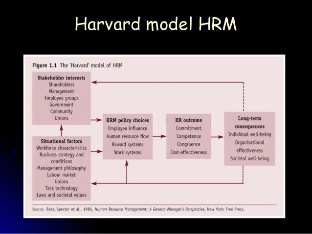 david guest model of hrm
