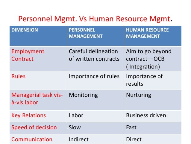 evolution of personnel towards hrm Introduction to human resource management the evolution of hrm does the organisation lean towards the traditional personnel style of management or towards hrm.