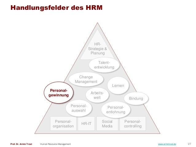 Human Resource Management (deutsche Version)