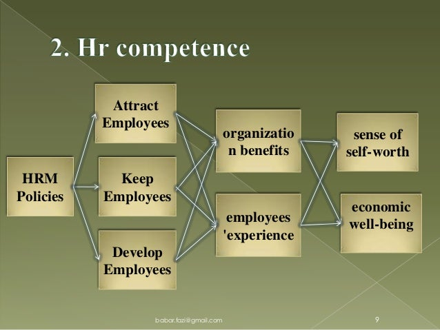 hrm models Models of human resource management (hrm) unit 10 shrm, session 2 p r e pa r e d b y: m s s h a b n a m unit 10 shrm, prepared by: ms shabnam learning objectives by the end of this session students will be able to: understand the hrm system explore various models of hrm to gain an.