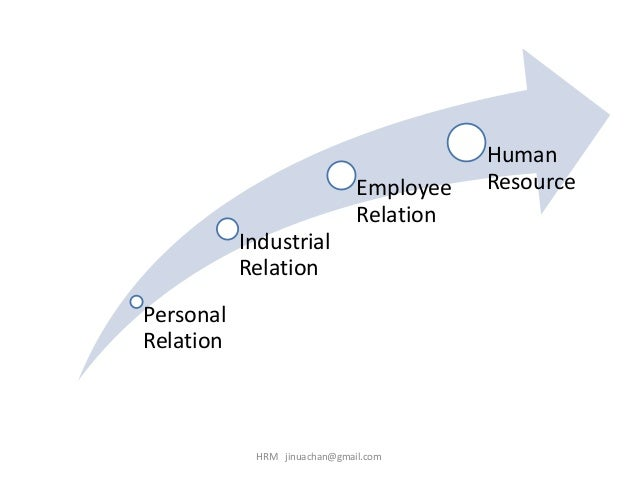 a personal philosophy of human resource management Poole and jenkins (1996) examined the development of comprehensive human resource management policies by the survey of 909 firms in britain and investigated that human resource management is one of the key factor to achieve a competitive advantage.