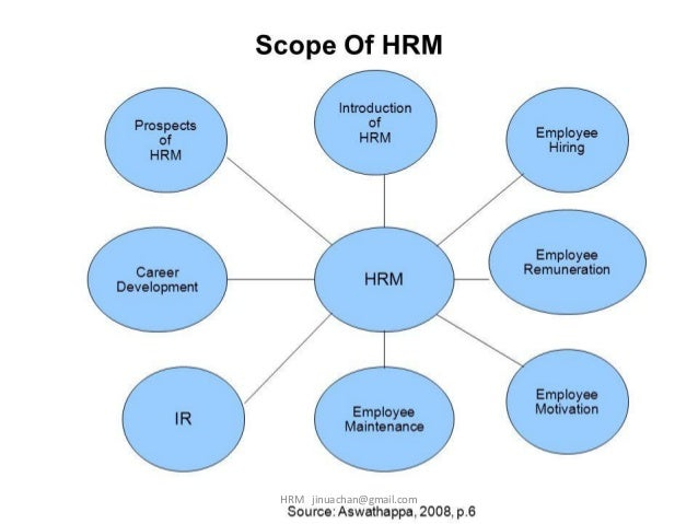 What Are The Nature Of Human Resource Records