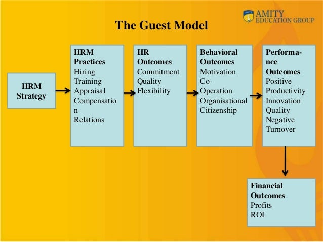relationship between strategic human resource management