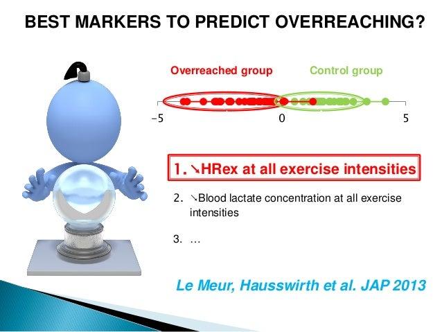 -5 0 5 BEST MARKERS TO PREDICT OVERREACHING? Le Meur, Hausswirth et al. JAP 2013 Control groupOverreached group 1. ↘HRex a...