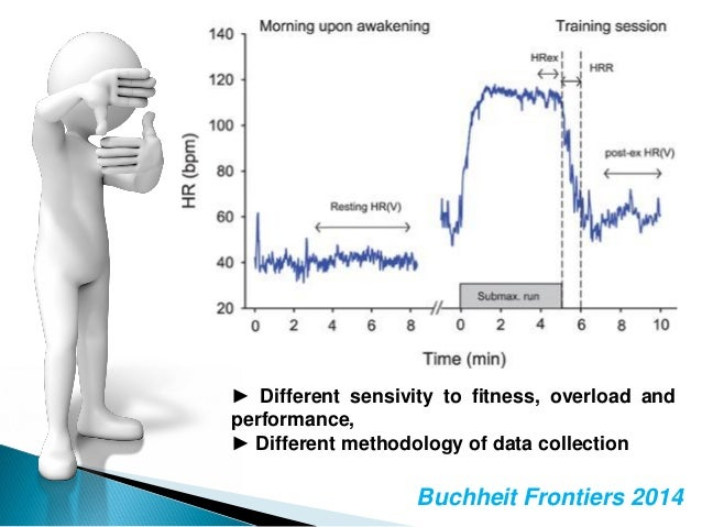 Buchheit Frontiers 2014 ► Different sensivity to fitness, overload and performance, ► Different methodology of data collec...