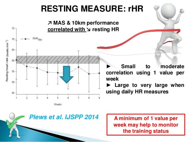 RESTING MEASURE: rHR Plews et al. IJSPP 2014 ► Small to moderate correlation using 1 value per week ► Large to very large ...
