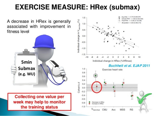 EXERCISE MEASURE: HRex (submax) Buchheit et al. EJAP 2011 A decrease in HRex is generally associated with improvement in f...