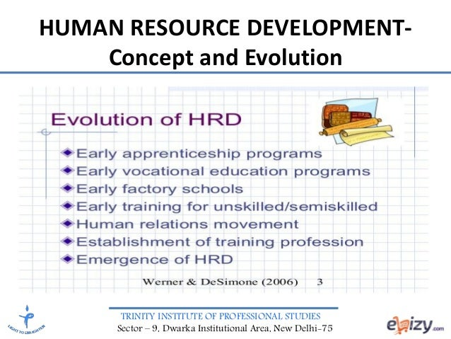 a description of human resources development Human resource development (hrd) is the framework for helping employees  develop their personal and organizational skills, knowledge,.