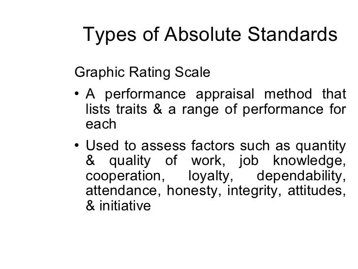 absolute method definition