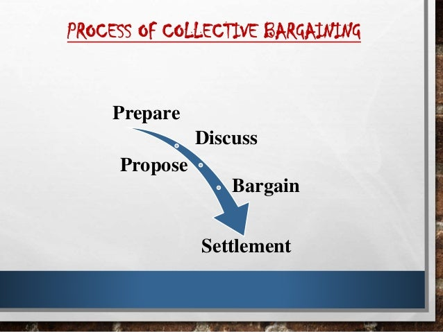 the role of human resources in collective bargaining Bargaining updates provide insight into the current status of csu contract  negotiations union members and managers rely on these updates to stay  informed on.