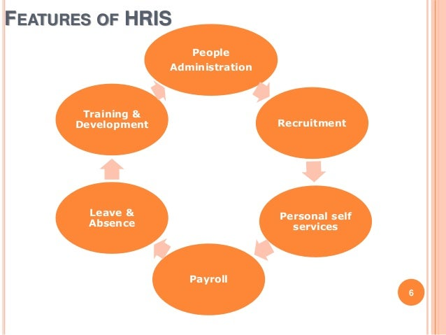 a proposed human resource information system Metrics have been compiled in table that is being used as a resource in proposed indicators of human system produces accurate, timely information.