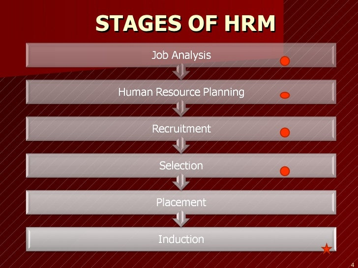 an analysis of hrm The role job analysis in human resources is to collect information about a job by analyzing the duties, responsibilities, tasks and activities of the job.