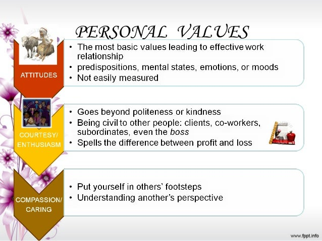 how values affect individual and organizational Your values describe what is important to you in the way you live your life  they  influence your decisions, actions and behaviour and impact the life you choose to   also the values of the organisation often come from the values of the leader.
