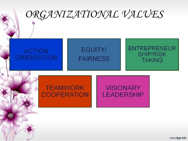 """personal cultural and organizational values in How culture affects leadership  these skills need to match the values of the culture where you  the concepts """"organizational culture"""" and """"leadership ."""