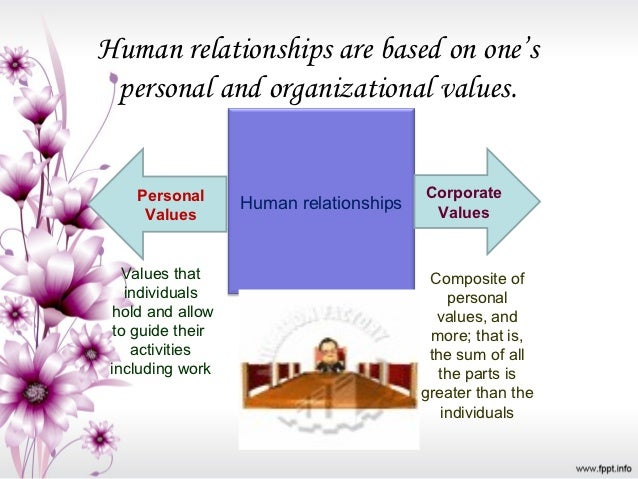 organizational values Hi everyone before i delve into today's topic, i'm going to ask for donations to my organization seattle has a day called givebig, hosted by the seattle foundation donate on may 3 rd (not before or after) and the money gets a share of a stretch fund if you like the rantings on nwb, and.