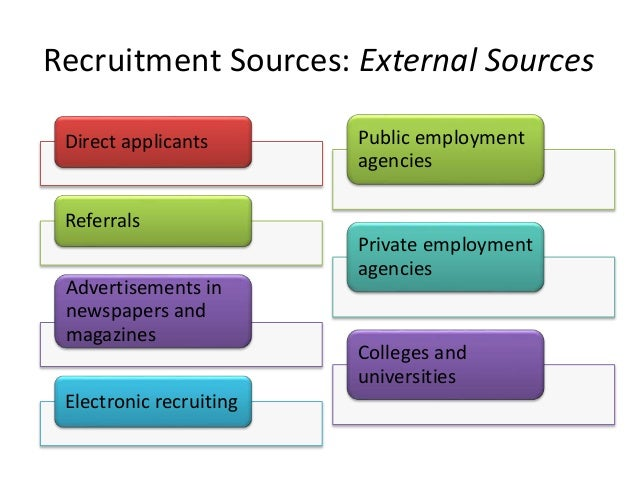 internal sources of recruitment Internal sources include personnel already on the pay-roll of an organisation filling a vacancy from internal sources by promoting people has the advantages of increasing the general level of morale of existing employees and of providing to the company more reliable information about the candidate.