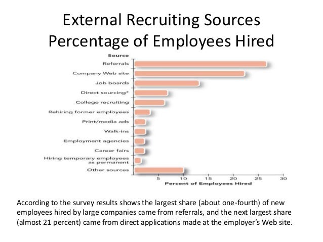 human resources planning recruitment and selection pdf