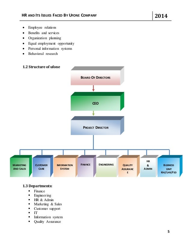 organization structure of ufone Organization structure – customer services 10 key performance  of the total  market share is held by mobilink (52% belongs to ufone, insta,.