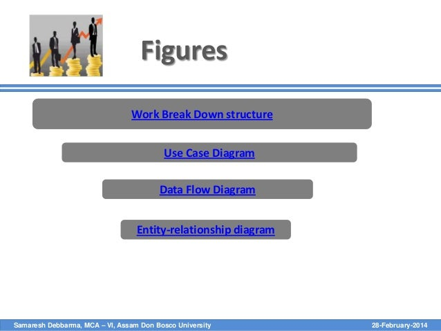 Human resource management system hrms 21 figures work break down structure use case diagram ccuart Image collections